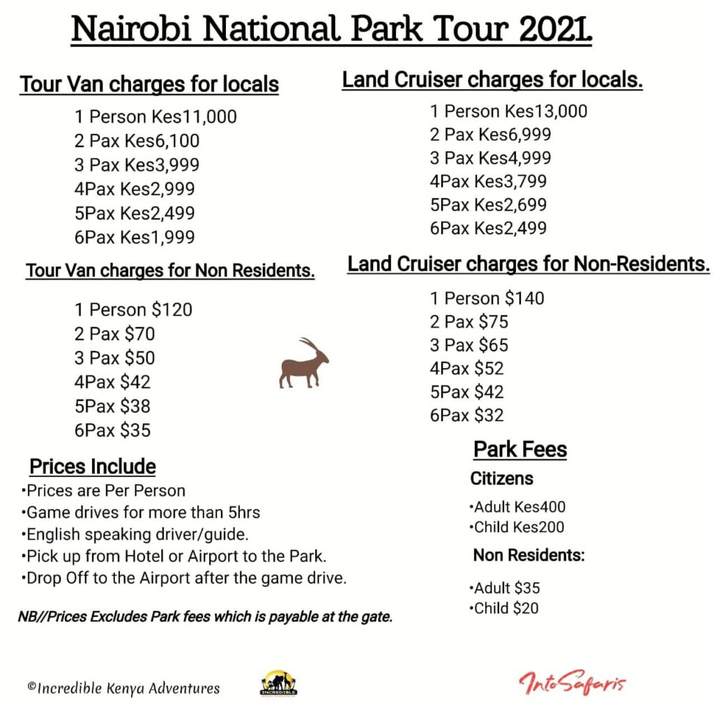 Nairobi National Park Package