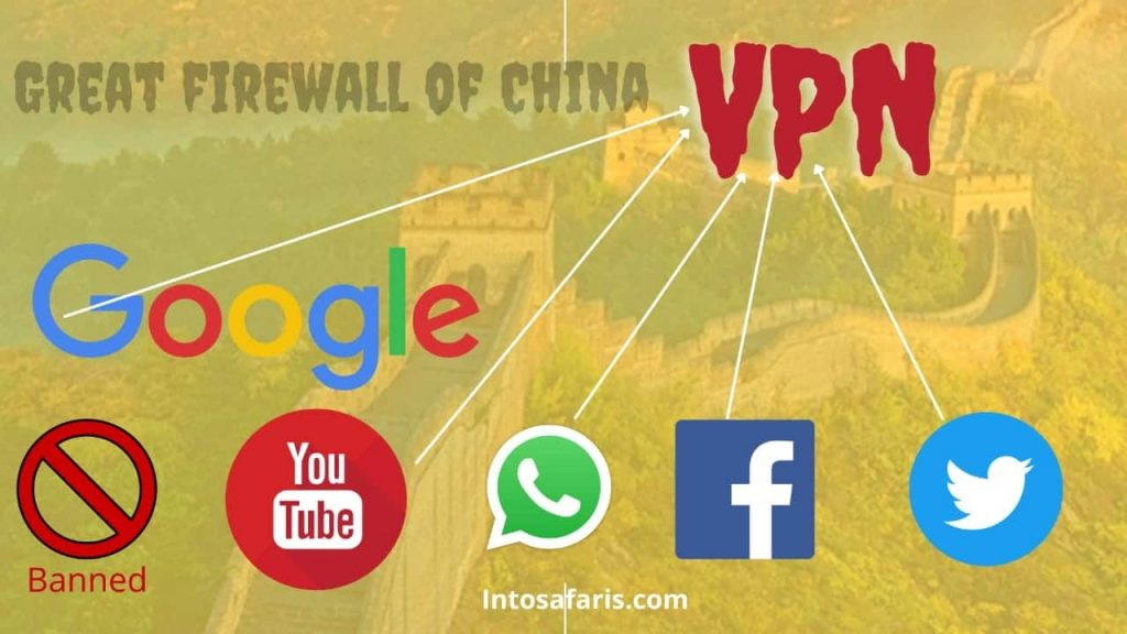 Why you need a VPN When travelling.